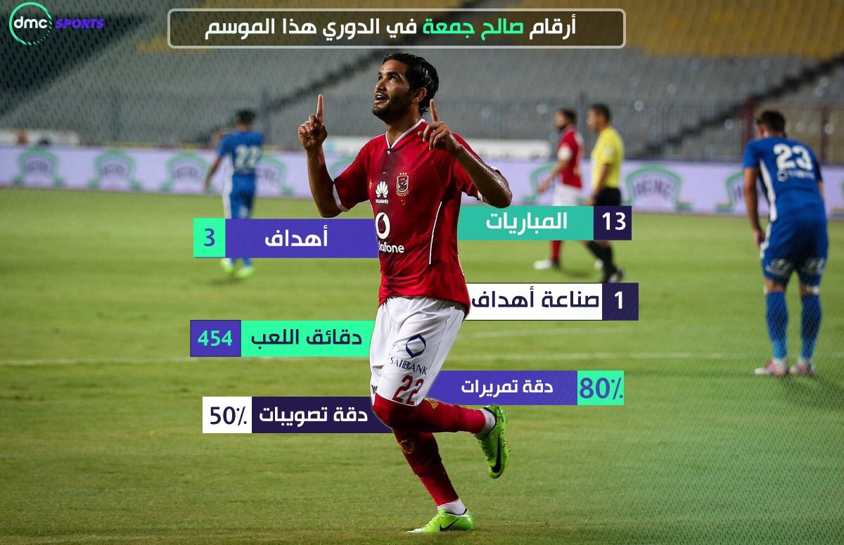 موقف صالح جمعه من المشاركة مع الأهلي امام الفيصلي الأردني